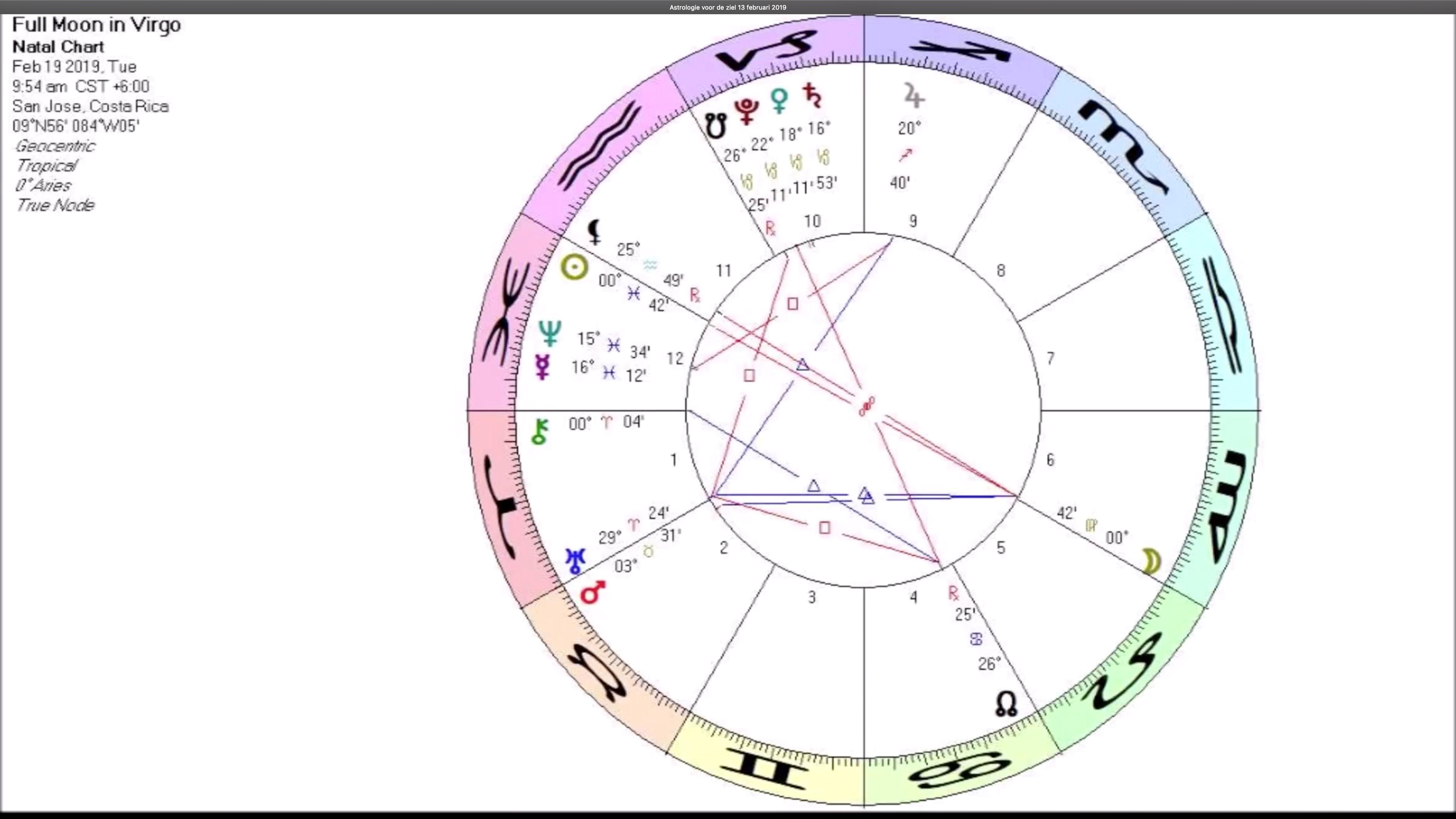 Astrologie voor de ziel 13 februari